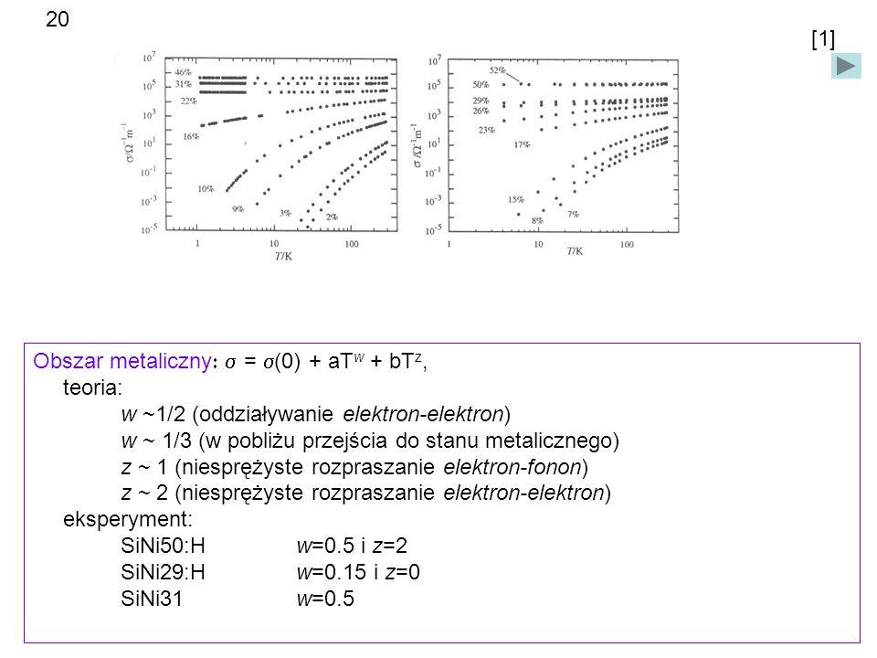 20 [1] Obszar metaliczny: s = s(0) + aTw + bTz, teoria: w ~1/2 (oddziaływanie elektron-elektron)